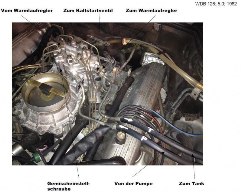 Ef Bf Bdldruck Zu Hoch Bei Warmen Motor Mercedes A Klasse