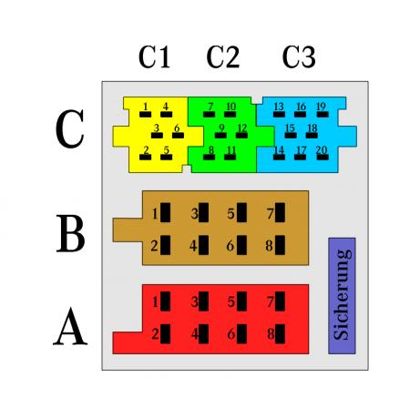 ISO-Steckerbelegung – Wiki zur Mercedes Baureihe W126